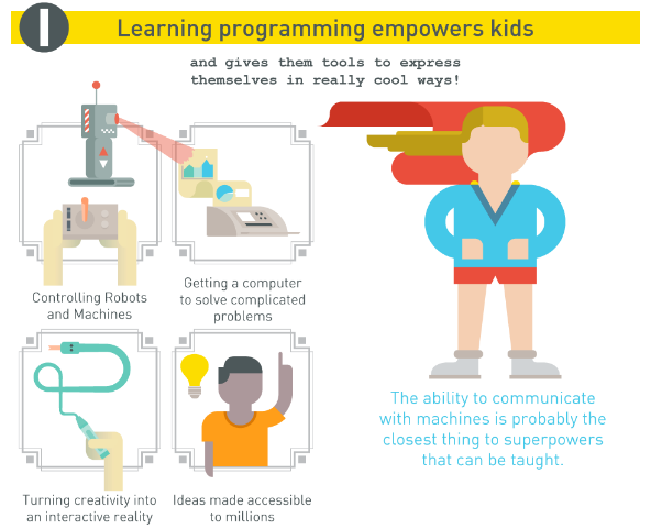 code kids 1